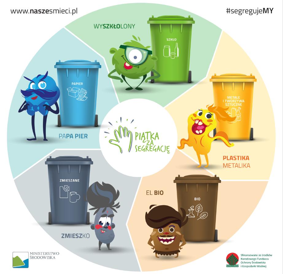 2020 01 13 145900 - Gospodarka odpadami komunalnymi