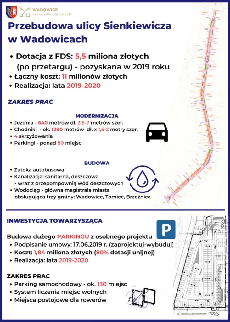 Kopia Przebudowa ulicy Sienkiewicza w Wadowicach 1 731x1024 - Ulica Sienkiewicza poszła pod frez!