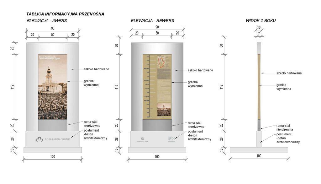 tablice 1024x586 - Umowa podpisana, już wkrótce nowa odsłona Szlaku Karola Wojtyły