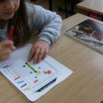 Nauka przez zabawę. Nowy sprzęt dla naszych szkół